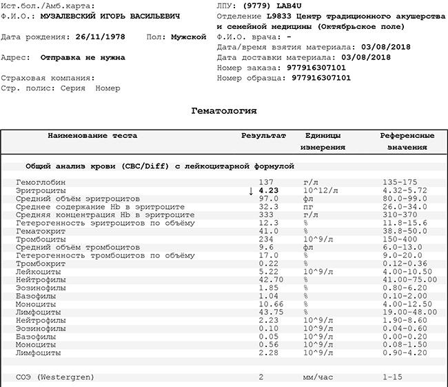 Анализ в гродно общий крови платно током лечение уха