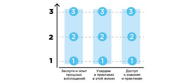 sverh-graph-1
