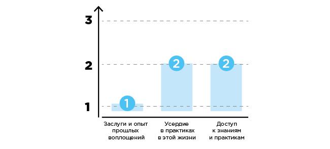 sverh-graph-5